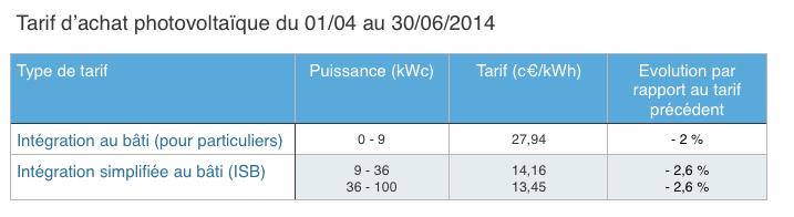 Tarif_achat_photovoltaique_2014